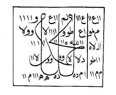Ilmu Khodam--the Occult Art of Acquiring and Directing