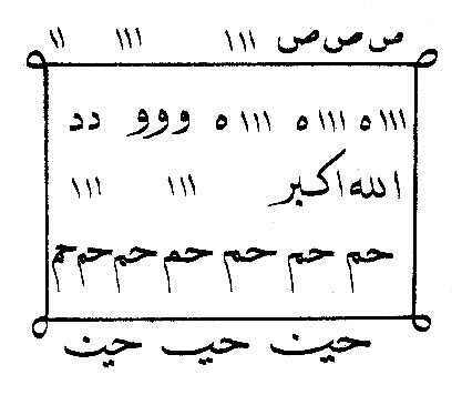 Ilmu Khodam--the Occult Art of Acquiring and Directing Spirit (jinns